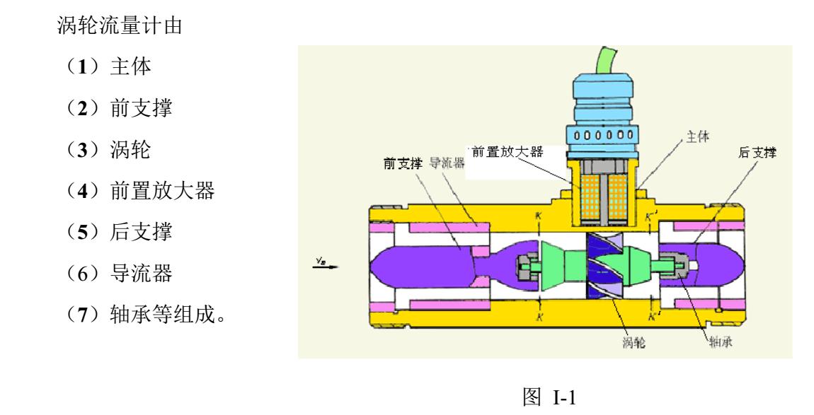 有机溶剂用涡轮流量计结构与组成