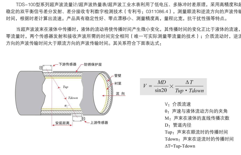 超聲波流量計工作原理